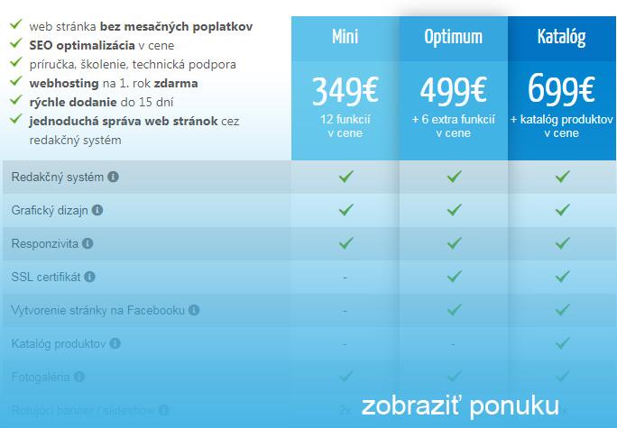 2251bece2b7c Tvorba web stránok Košice - NajReklama.sk